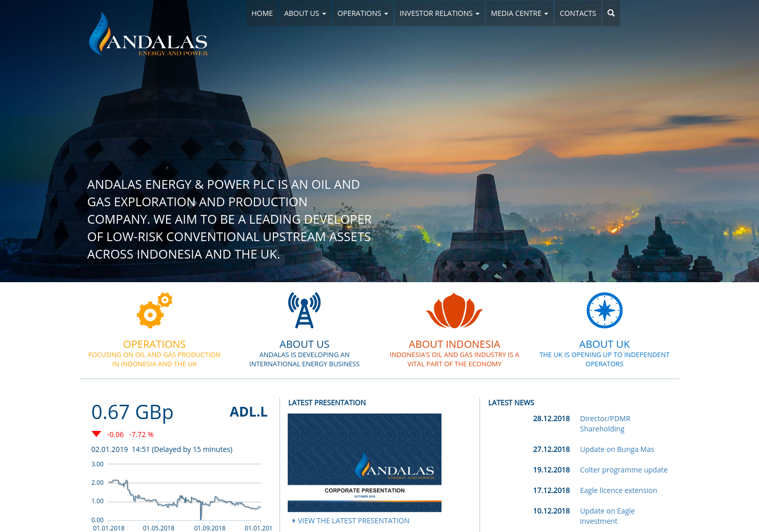 Andalas Energy & Power Home Page
