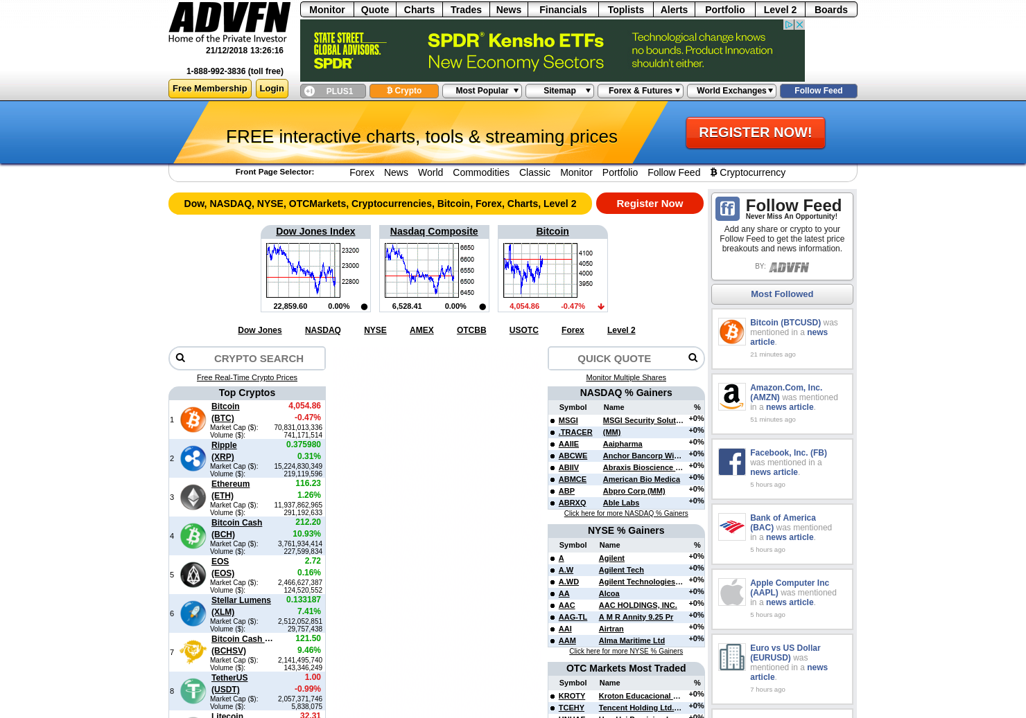 ADVFN Home Page