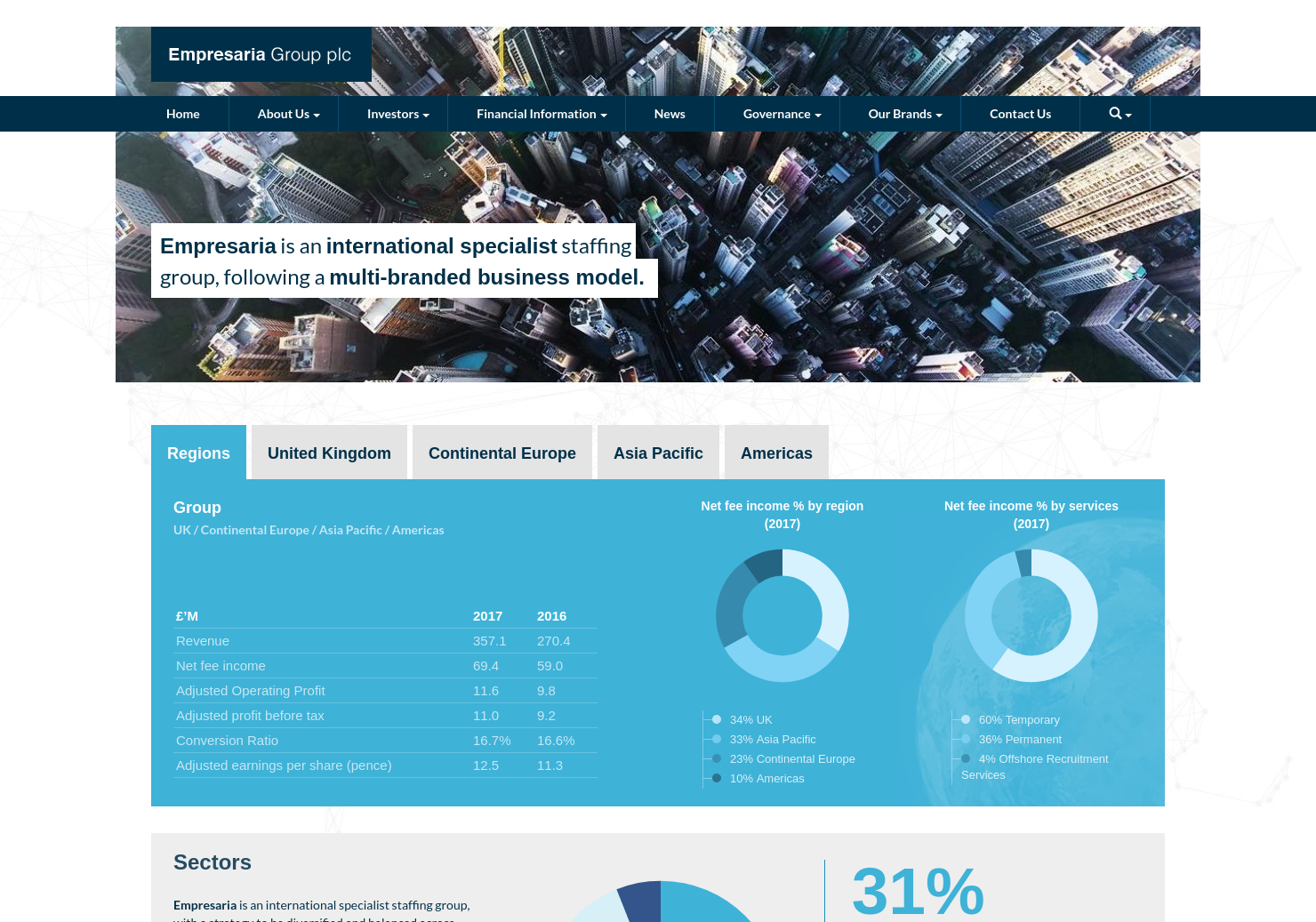 Empresaria Group Home Page