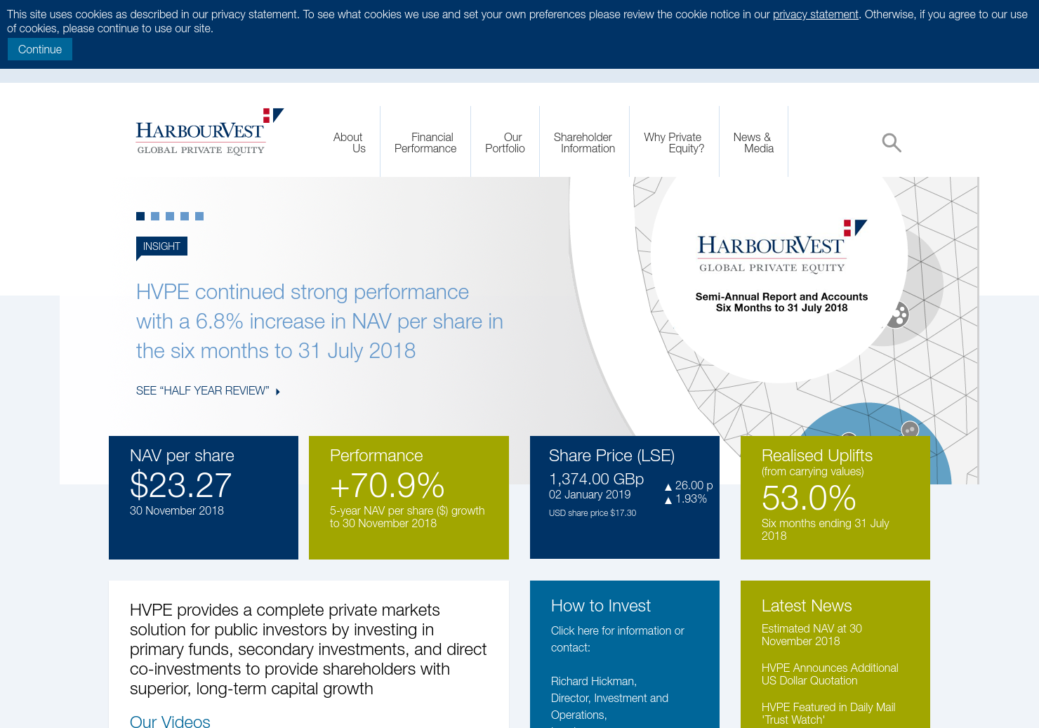 HarbourVest Private Equity Home Page