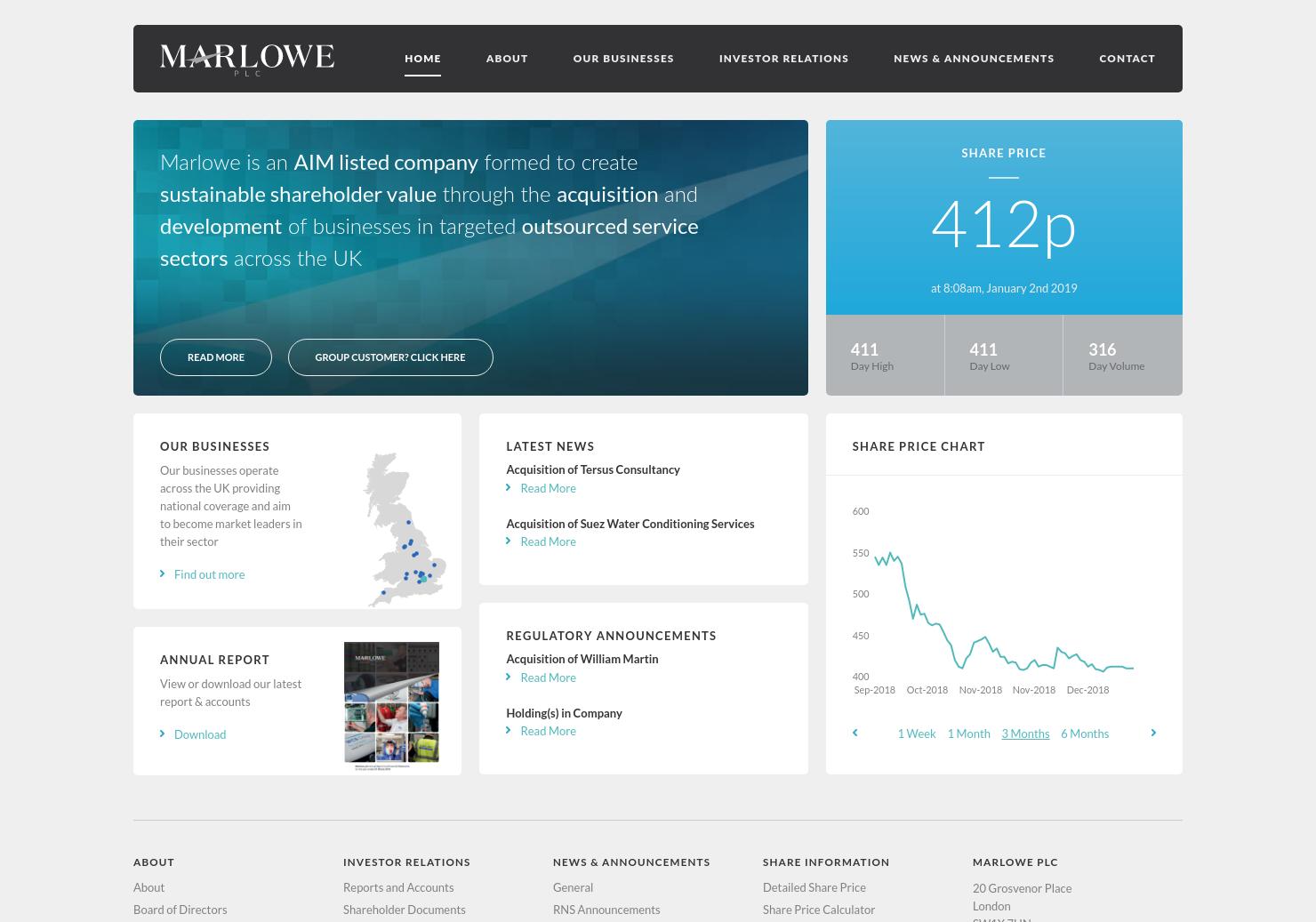 Marlowe Home Page