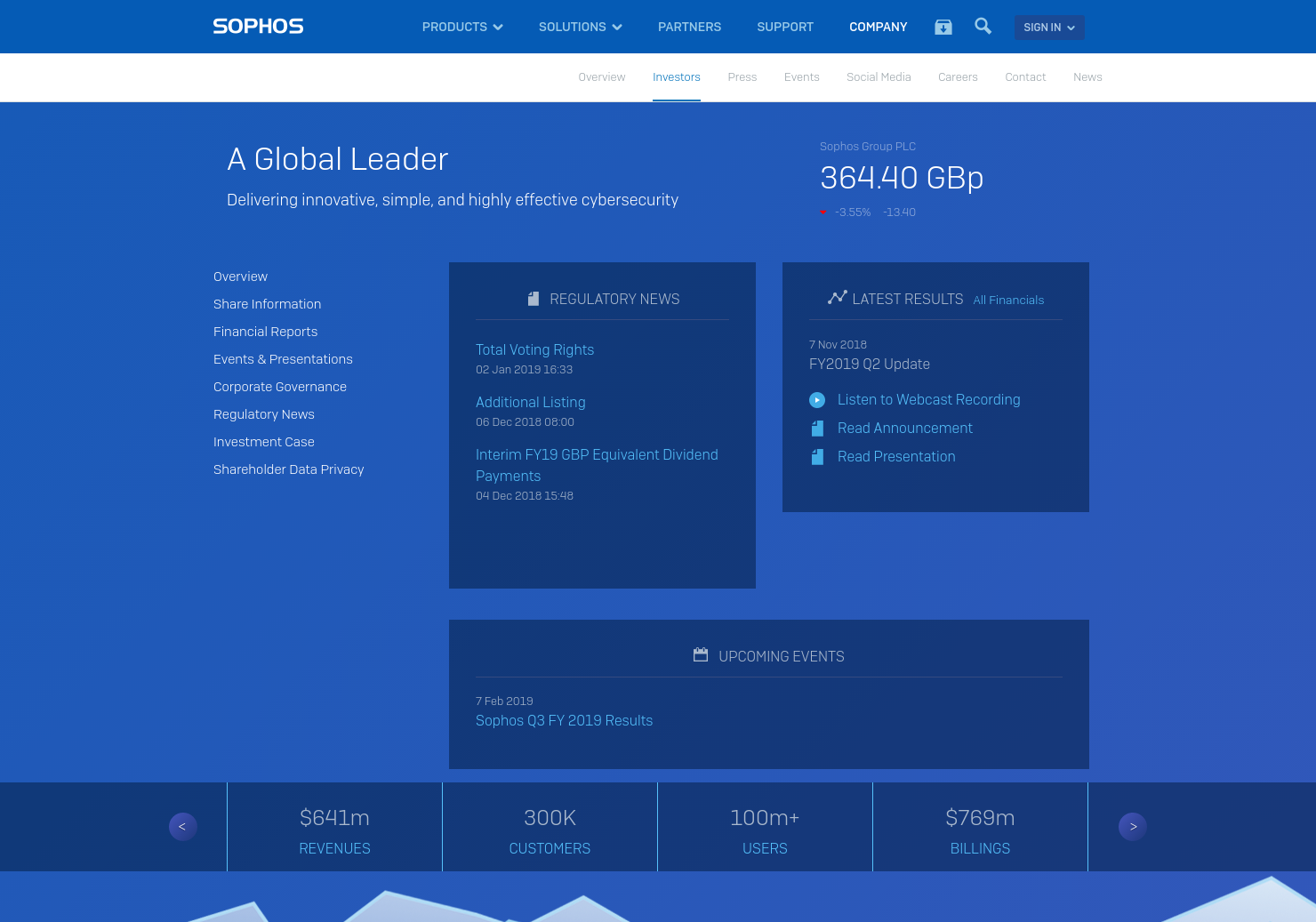 Sophos Group Home Page